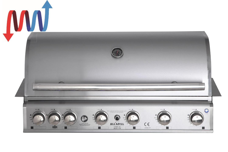 Outdoorküche Gasgrill Xl : Unsere grills burnout kitchen u die outdoorküche