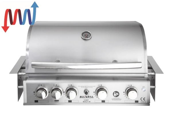 Top-Line Allgrill - Built in - CHEF L (Neu) Mod. 19